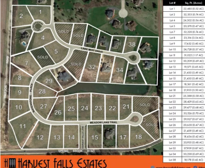 Rockford Residential Lots & Land For Sale: 8825 Lake Mist Drive