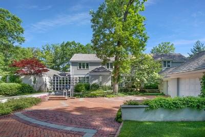 Highland Park Single Family Home For Sale: 1981 Partridge Lane