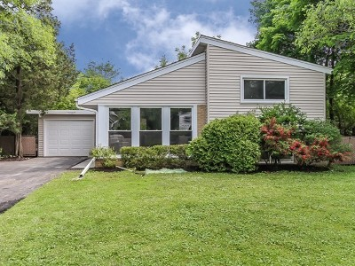 Deerfield Single Family Home Contingent: 1157 Dartmouth Lane