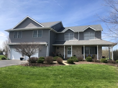 Sycamore Single Family Home Contingent: 1637 Forestview Drive