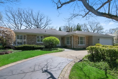 Glenview Single Family Home For Sale: 1225 Somerset Drive