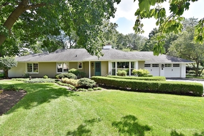 Geneva Single Family Home For Sale: 511 Mead Court