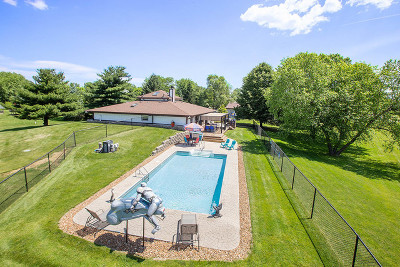 Manhattan Single Family Home For Sale: 24124 South Schoolhouse Road