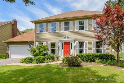 Aurora Single Family Home Price Change: 31 Richmond Lane