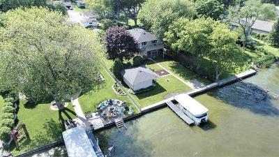 Fox Lake Single Family Home Price Change: 209 North Rushmore Road