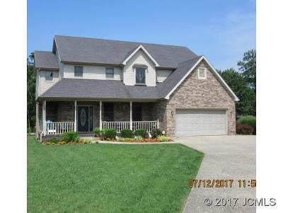 Single Family Home For Sale: 1961 Wolf Trails Dr