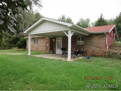 Jefferson County Single Family Home For Sale: 4668 Sr 250