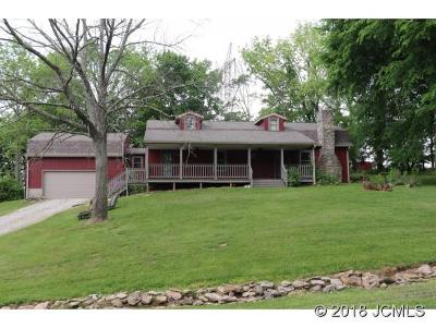 Madison Single Family Home For Sale: 1793 Key Av