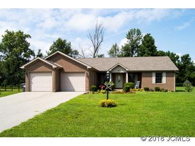 Jefferson County Single Family Home For Sale: 2109 Galway Trail North