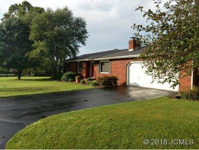 Jefferson County Single Family Home For Sale: 6414 Sr 7