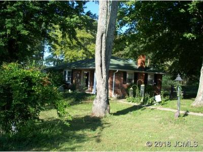 Jefferson County Single Family Home For Sale: 7919 Sr 356