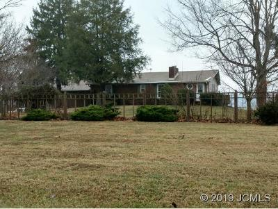 Hanover Single Family Home For Sale: 1135 Riverview Dr