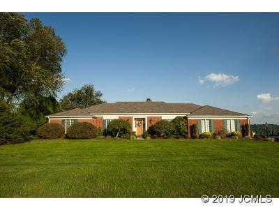 Single Family Home For Sale: 1261 Riverview Dr