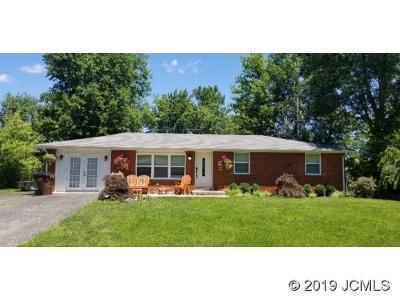 Hanover Single Family Home For Sale: 246 Sharp St
