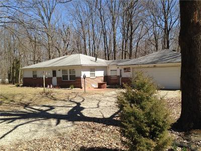 Parke County Single Family Home For Sale: 791 North Centre Parkway