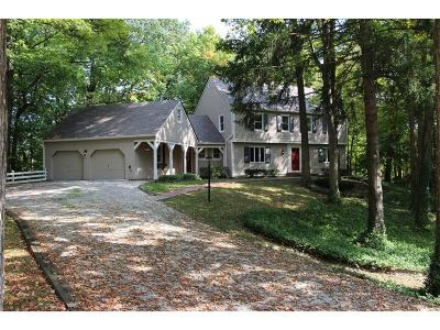 Carmel Single Family Home For Sale: 148 Maplecrest Drive