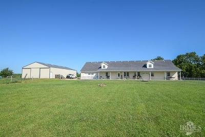 Delaware County Single Family Home For Sale: 18098 North County Road 700 W
