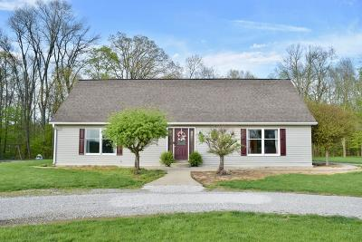 Ripley County Single Family Home For Sale: 1067 S Old Michigan Rd Road