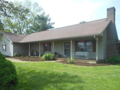 Switzerland County Single Family Home For Sale: 479 Calendonia Rd