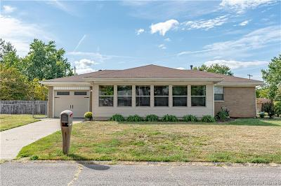 Clark County Single Family Home For Sale: 927 Sunnyside Drive