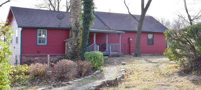 Abilene Single Family Home For Sale: 2191 Eden Road