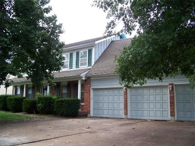 Kansas City MO Single Family Home For Sale: $169,900