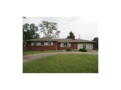 Raytown MO Single Family Home For Sale: $103,000