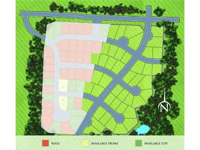 Blue Springs Residential Lots & Land For Sale: 2610 E R D Mize Road