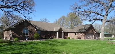 Butler Single Family Home For Sale: 1750 NE 2004 County Road