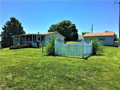 Atchison Single Family Home For Sale: 1021 Highland Avenue