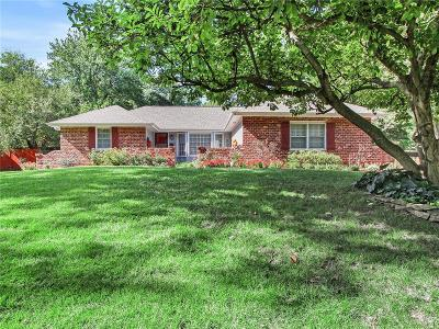 Kansas City Single Family Home For Sale: 11530 Baltimore Avenue