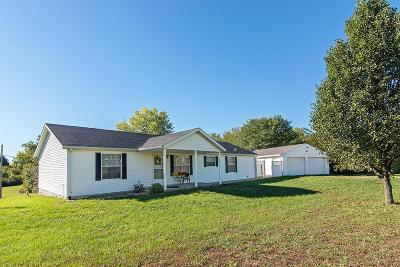 Linwood Single Family Home For Sale: 20233 Linwood Road