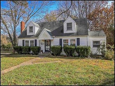Kansas City Single Family Home For Sale: 8001 Blue Ridge Boulevard