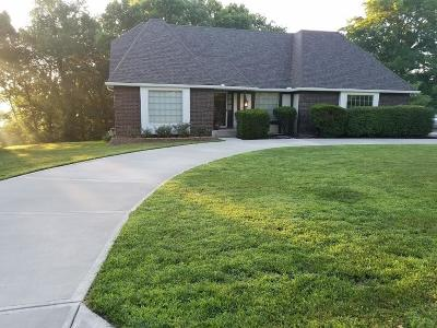 Stilwell Single Family Home For Sale: 16519 Dearborn Drive