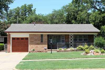 Wichita KS Single Family Home For Sale: $77,500