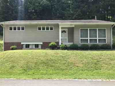 Ironton Single Family Home Pending-Continue To Show: 2874 State Route 243