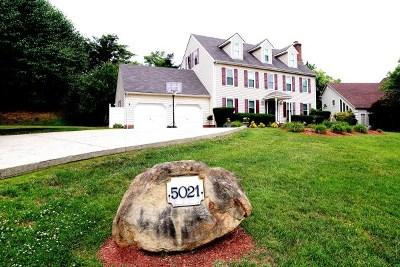 Ashland Single Family Home Pending-Continue To Show: 5021 Robin Hood Drive