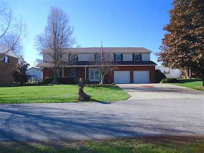Russell Single Family Home For Sale: 1016 Aberdeen Place