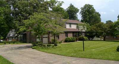 Ashland Single Family Home Pending-Continue To Show: 280 Bellefonte Circle