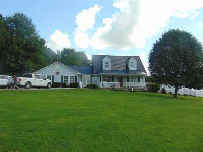 Carter County Single Family Home For Sale: 1103 Wolf Rd