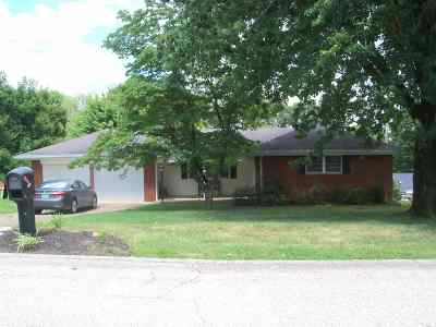 Russell Single Family Home Pending-Continue To Show: 3017 Belhaven Drive