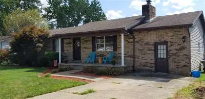 Greenup County Single Family Home For Sale: 1020 Olive Street