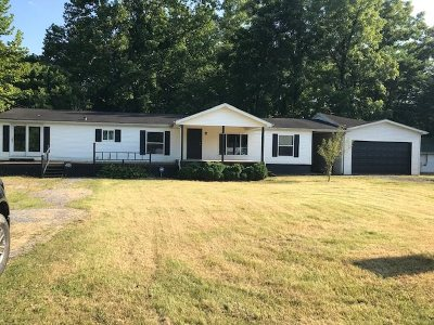 Ashland KY Single Family Home Pending-Continue To Show: $87,900