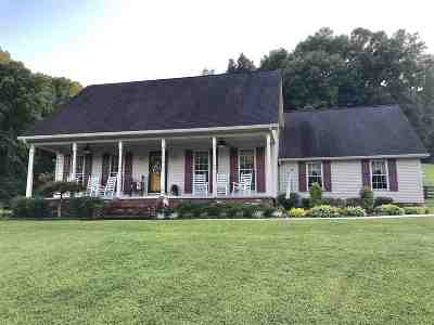 Grayson Single Family Home For Sale: 1243 Smith Branch