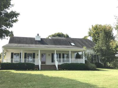 Louisville Single Family Home For Sale: 6612 Mount Washington Rd
