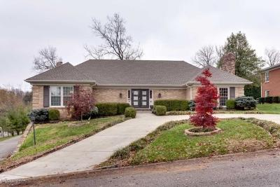 Louisville Single Family Home For Sale: 703 Briar Hill Rd