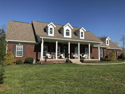 Single Family Home For Sale: 2850 Axton Ln
