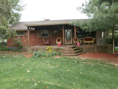 Shelby County Single Family Home Active Under Contract: 420 Hempridge Rd