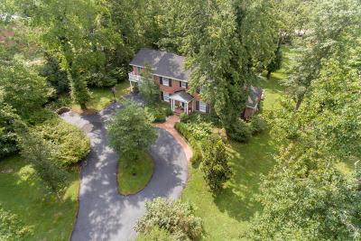 Single Family Home For Sale: 12200 Ridge Rd