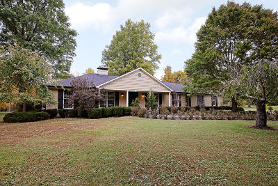 Single Family Home For Sale: 1110 Flat Rock Rd